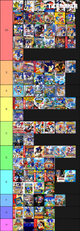SONIC THE HEDGEHOG. TOP ALL SONIC GAMES SERIES.png